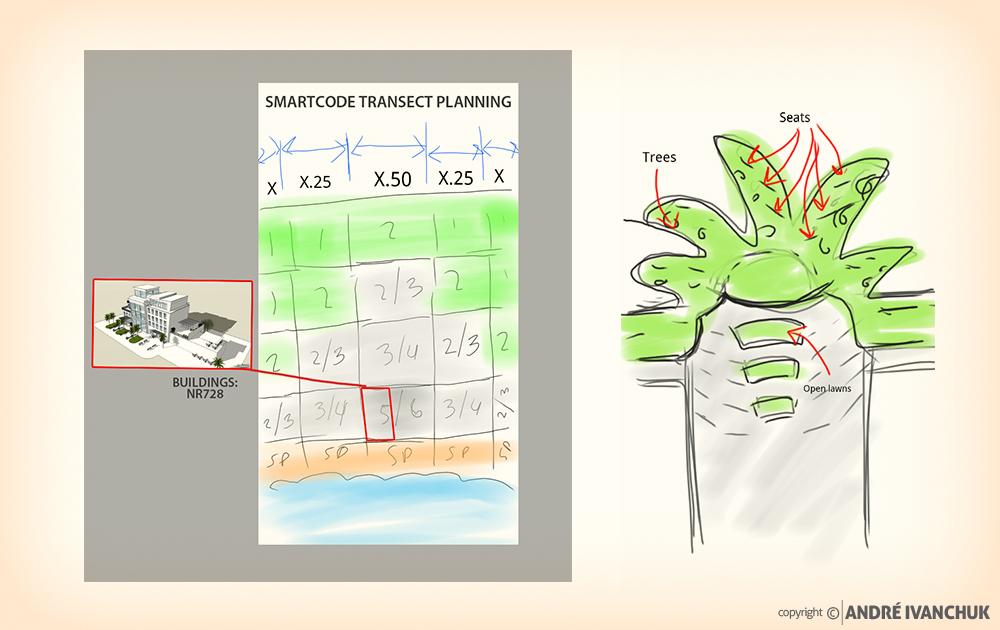 Palm Gardens Development Transect Sketch