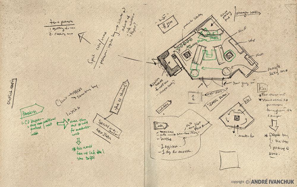 alcc retail space planning sketch floorplan