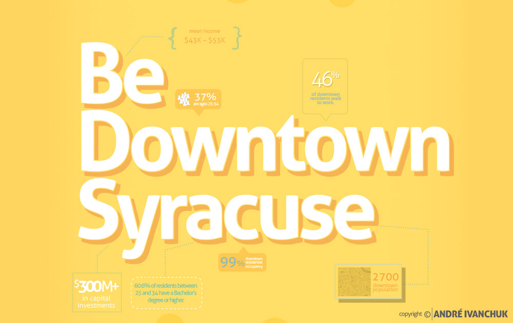 Downtown Committee of Syracuse Be Downtown Brochure
