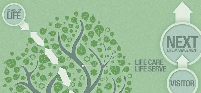 f-al-process-tree